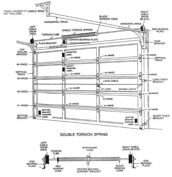 repair diagram